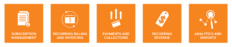Features of Fusebill, subscription management, recurring billing, payments and collections.
