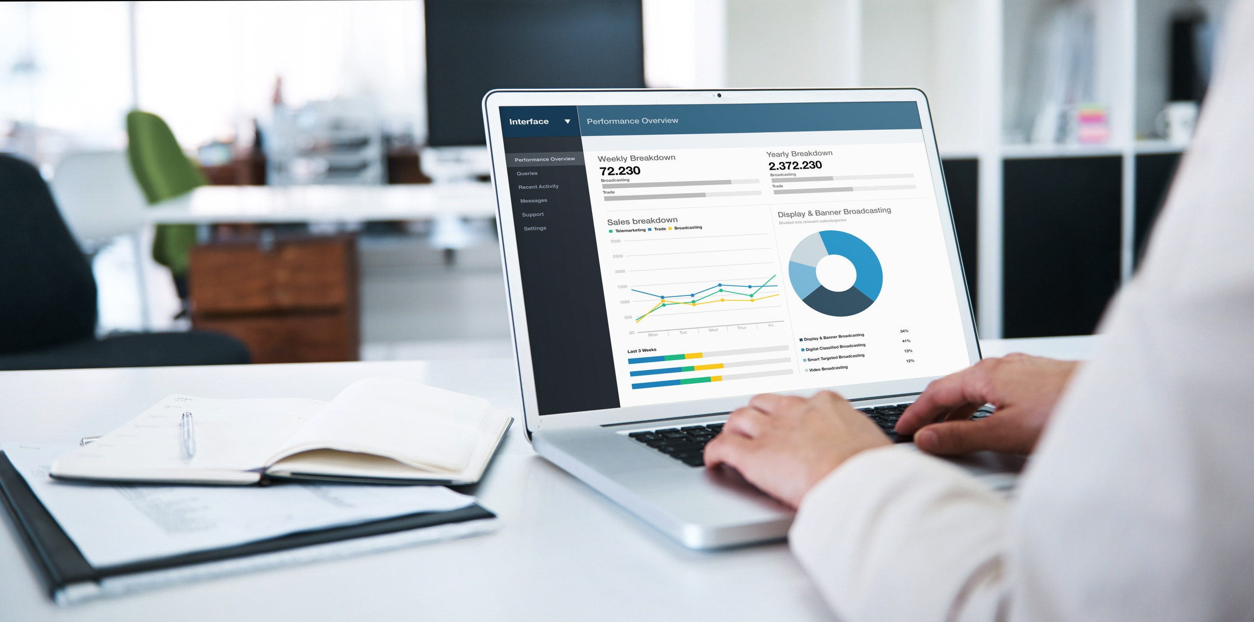 fusebill saas financial metrics terms and definitions